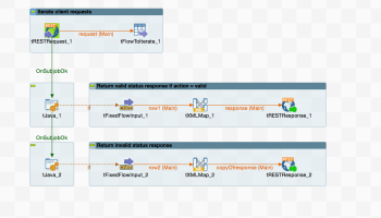 realtime response using talend esb